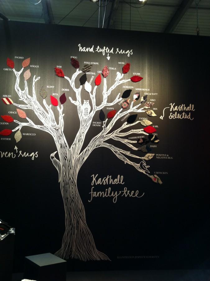 L'albero genealogco Kasthell al Salone del Mobile 2011